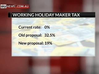 オーストラリアのワーホリ税率
